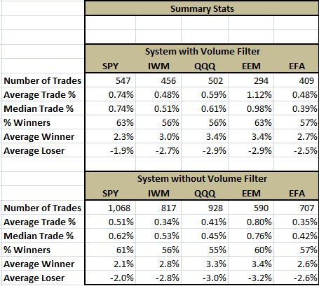 TradeSystemVolumeStats